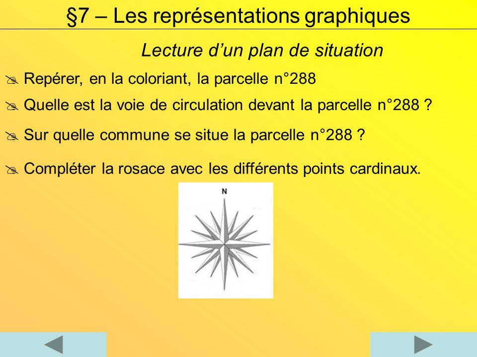 Lecture dun plan de situation §7 – Les représentations graphiques Repérer, en la coloriant, la parcelle n°288 Quelle est la voie de circulation devant