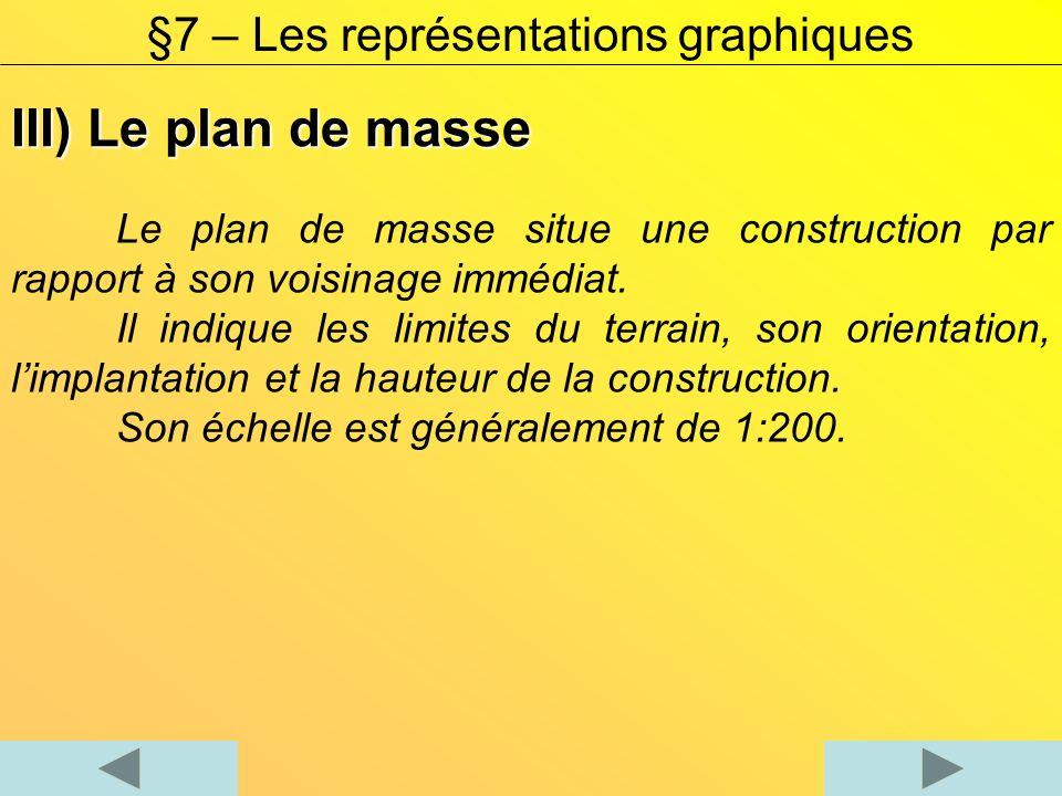 III) Le plan de masse Le plan de masse situe une construction par rapport à son voisinage immédiat. Il indique les limites du terrain, son orientation