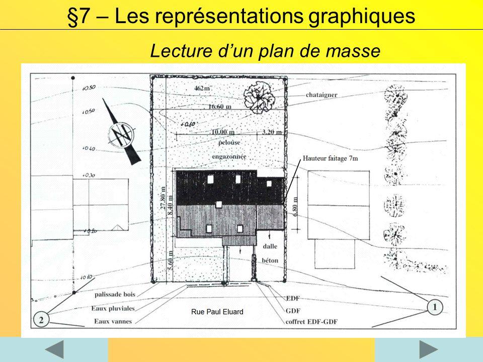 Lecture dun plan de masse §7 – Les représentations graphiques Quelles sont les dimensions du terrain .