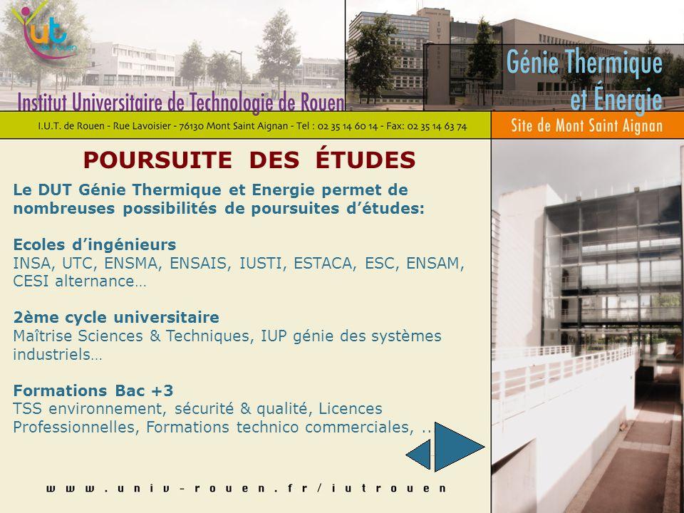 PROGRAMME UE1: Connaissances Scientifiques Mathématiques Mécanique & thermodynamique Transfert de chaleur Mécaniques des fluides UE2: Connaissances Pr