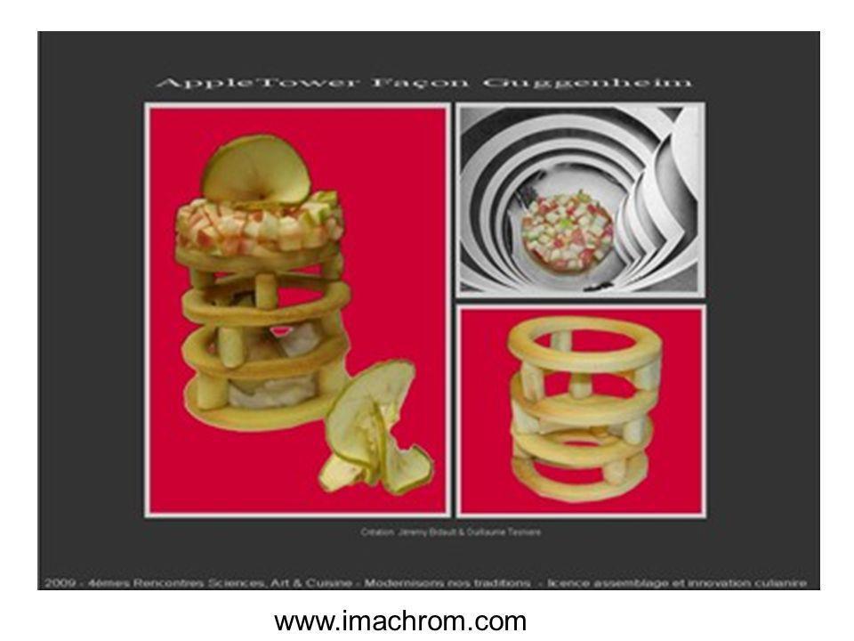www.imachrom.com