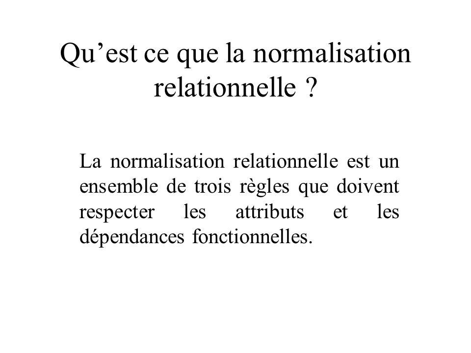Quest ce que la normalisation relationnelle ? La normalisation relationnelle est un ensemble de trois règles que doivent respecter les attributs et le