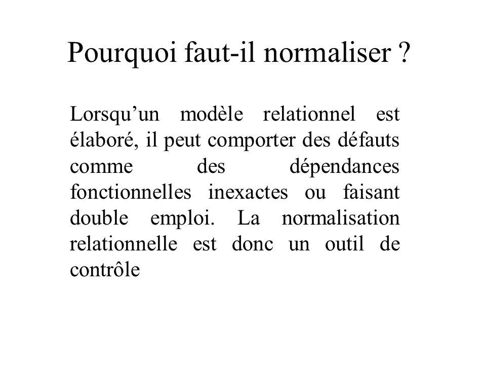Les principes de normalisation dun modèle relationnel Pour être optimal, un modèle relationnel doit respecter trois règles de normalisation : 1er forme normale : Les attributs de la relation sont élémentaires.