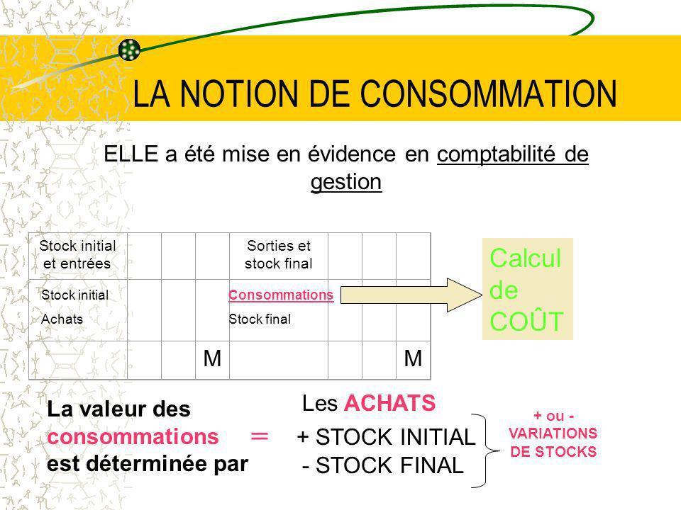 LA NOTION DE CONSOMMATION ELLE a été mise en évidence en comptabilité de gestion Stock initial et entrées Sorties et stock final M M Stock initial Ach