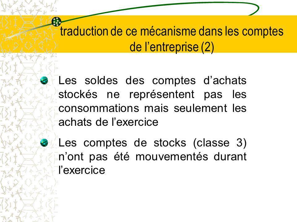 traduction de ce mécanisme dans les comptes de lentreprise (2) Les soldes des comptes dachats stockés ne représentent pas les consommations mais seule