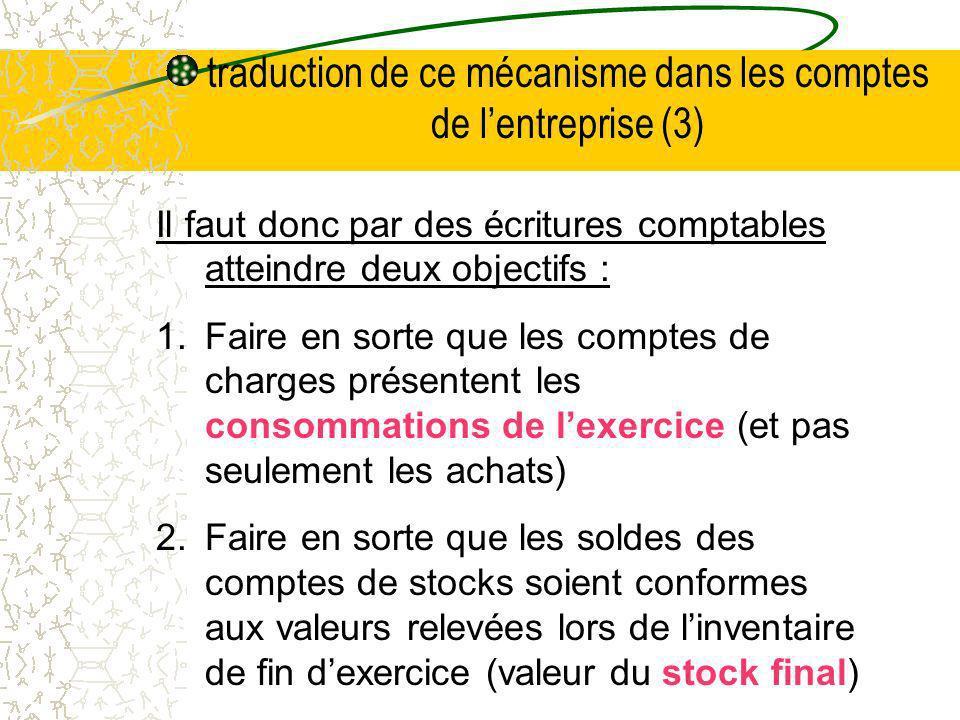 traduction de ce mécanisme dans les comptes de lentreprise (3) Il faut donc par des écritures comptables atteindre deux objectifs : 1.Faire en sorte q