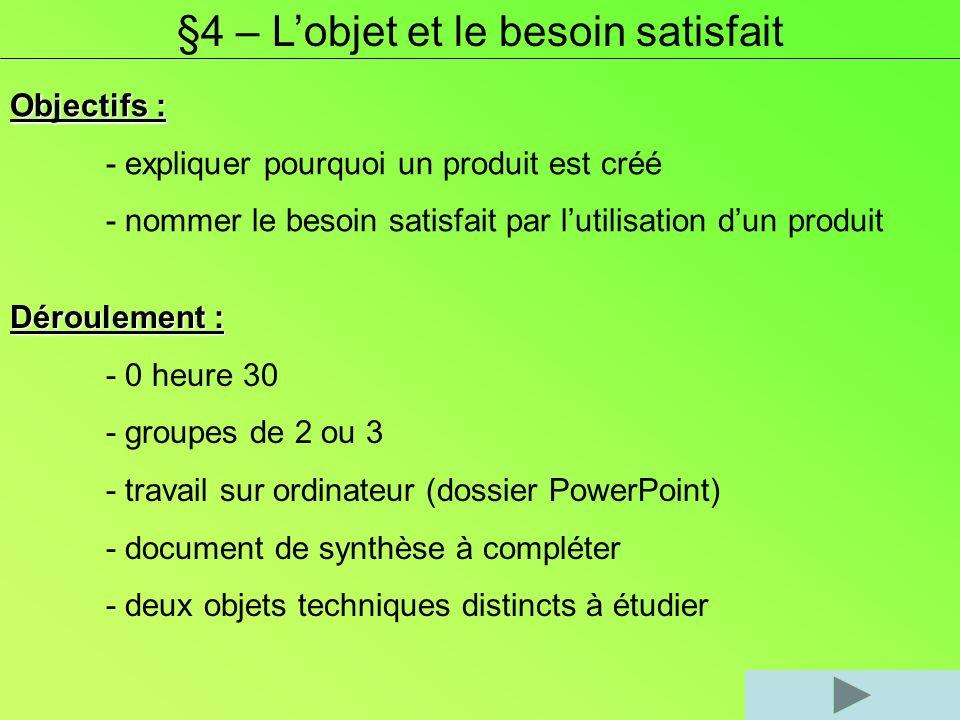 §4 – Lobjet et le besoin satisfait Objectifs : - expliquer pourquoi un produit est créé - nommer le besoin satisfait par lutilisation dun produit Déro