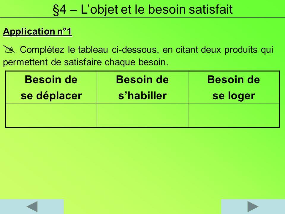 Application n°1 Complétez le tableau ci-dessous, en citant deux produits qui permettent de satisfaire chaque besoin. §4 – Lobjet et le besoin satisfai