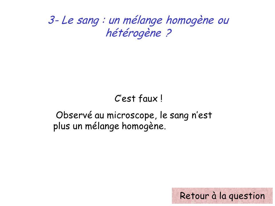 3- Le sang : un mélange homogène ou hétérogène ? Cest faux ! Observé au microscope, le sang nest plus un mélange homogène. Retour à la question