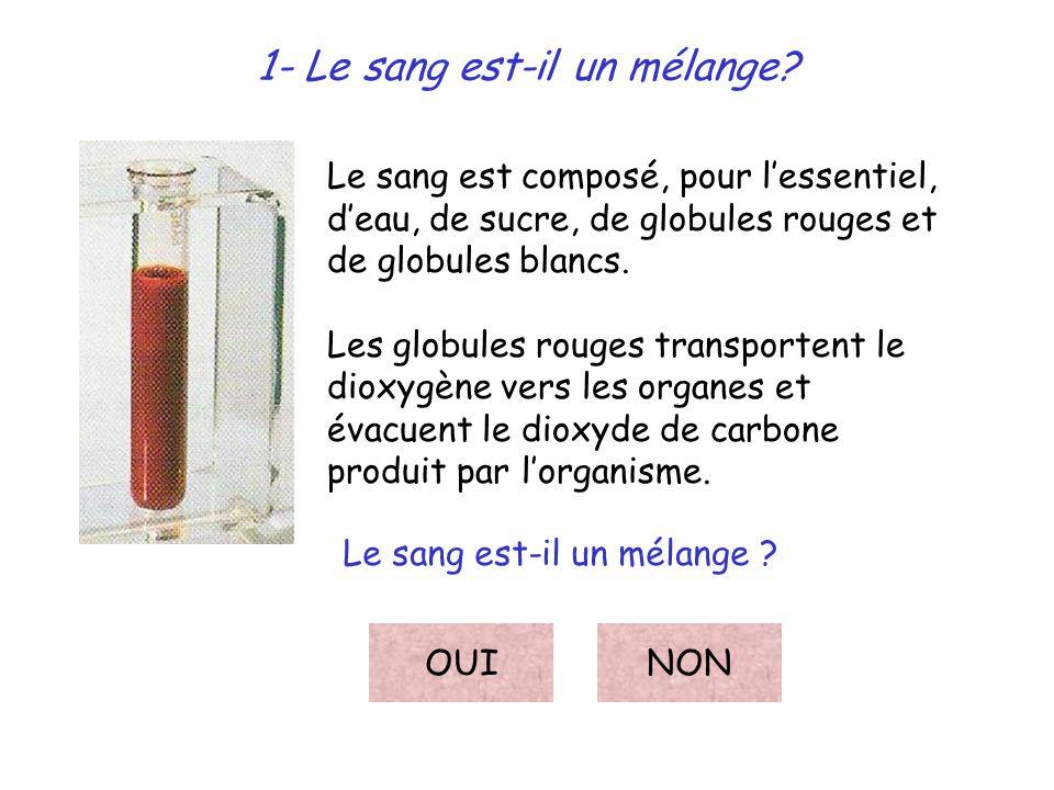 1- Le sang est-il un mélange? Le sang est composé, pour lessentiel, deau, de sucre, de globules rouges et de globules blancs. Les globules rouges tran