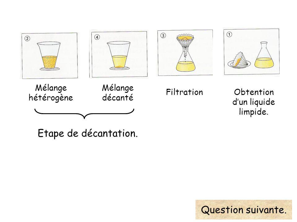 Etape de décantation. Mélange hétérogène Mélange décanté FiltrationObtention dun liquide limpide. Question suivante.