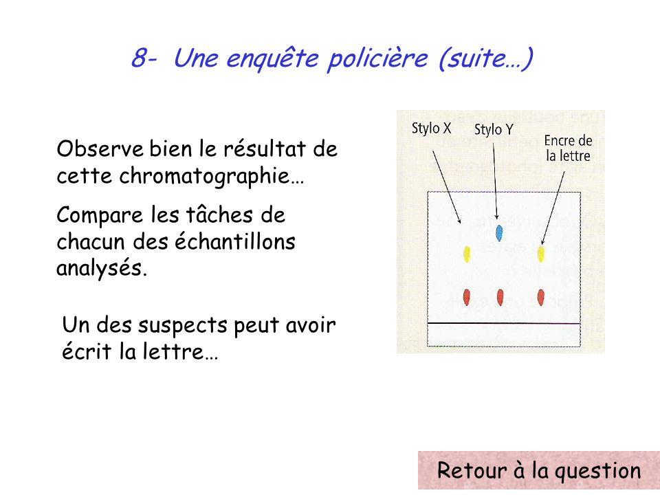 8- Une enquête policière (suite…) Observe bien le résultat de cette chromatographie… Compare les tâches de chacun des échantillons analysés. Un des su