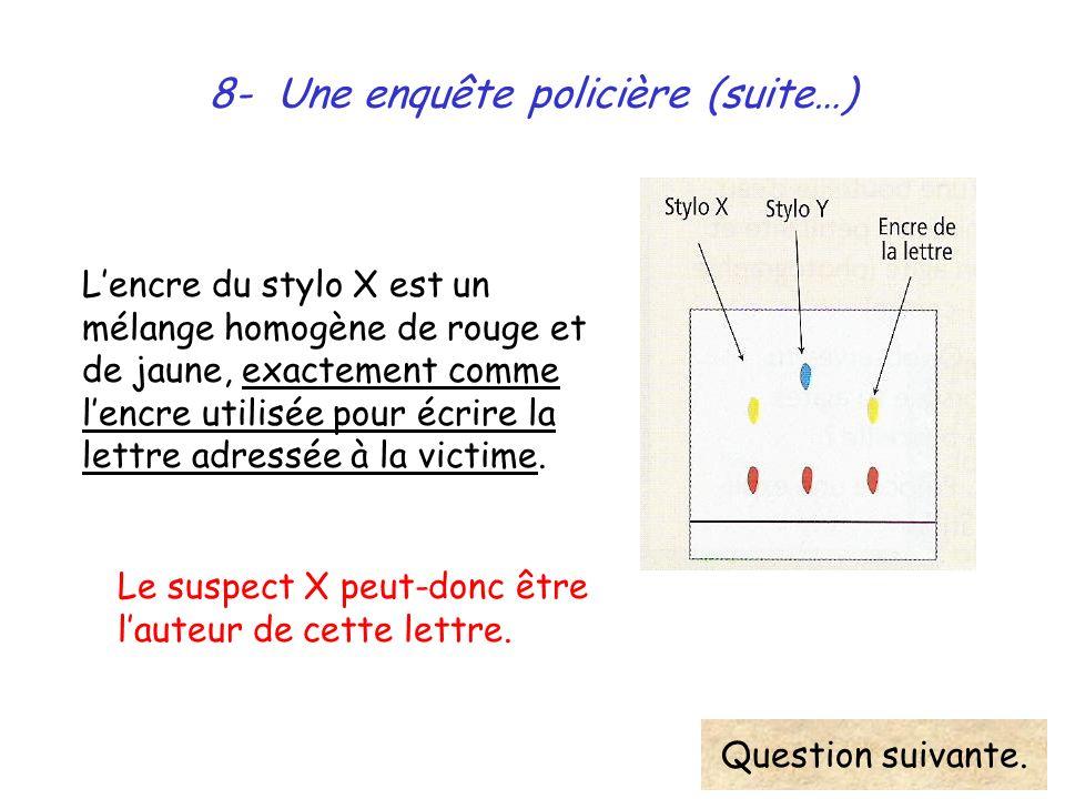 8- Une enquête policière (suite…) Lencre du stylo X est un mélange homogène de rouge et de jaune, exactement comme lencre utilisée pour écrire la lett