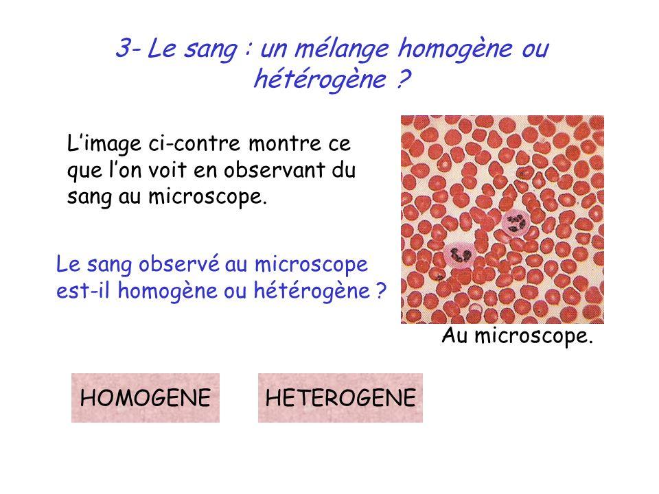 3- Le sang : un mélange homogène ou hétérogène ? Au microscope. Limage ci-contre montre ce que lon voit en observant du sang au microscope. Le sang ob