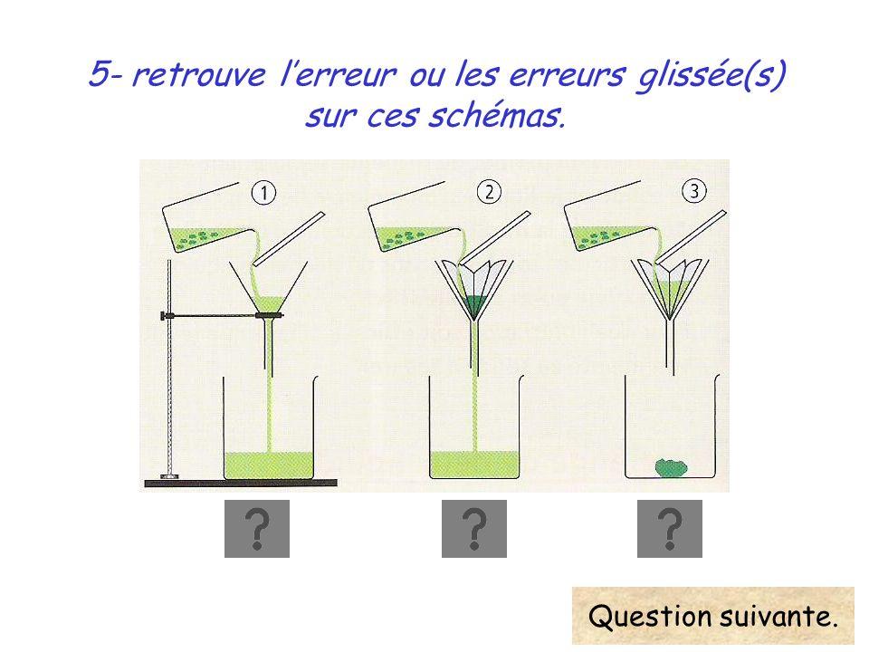 5- retrouve lerreur ou les erreurs glissée(s) sur ces schémas. Question suivante.