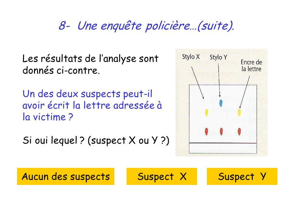 8- Une enquête policière (suite…) Lencre du stylo X est un mélange homogène de rouge et de jaune, exactement comme lencre utilisée pour écrire la lettre adressée à la victime.
