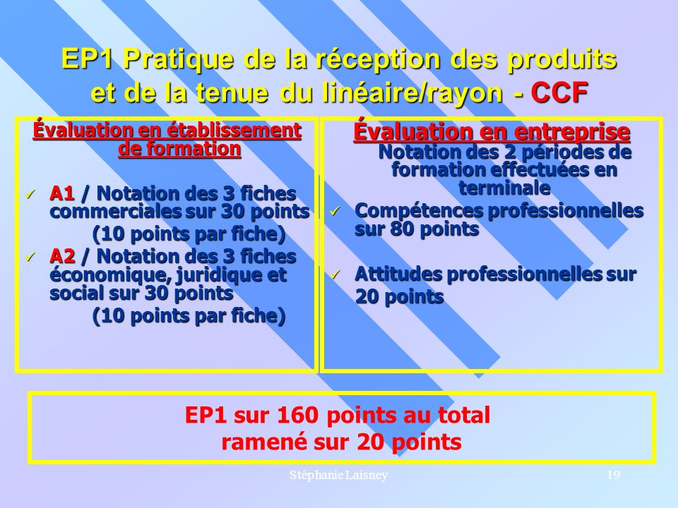 Stéphanie Laisney19 EP1 Pratique de la réception des produits et de la tenue du linéaire/rayon - CCF Évaluation en établissement de formation A1 / Not