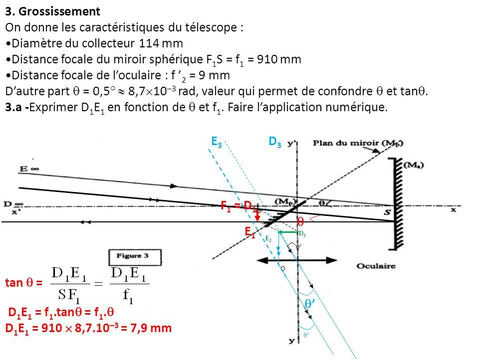 3. Grossissement On donne les caractéristiques du télescope : Diamètre du collecteur 114 mm Distance focale du miroir sphérique F 1 S = f 1 = 910 mm D