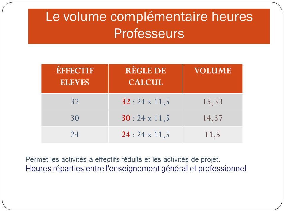 Le volume complémentaire heures Professeurs ÉFFECTIF ELEVES RÈGLE DE CALCUL VOLUME 3232 : 24 x 11,515,33 3030 : 24 x 11,514,37 2424 : 24 x 11,511,5 Permet les activités à effectifs réduits et les activités de projet.