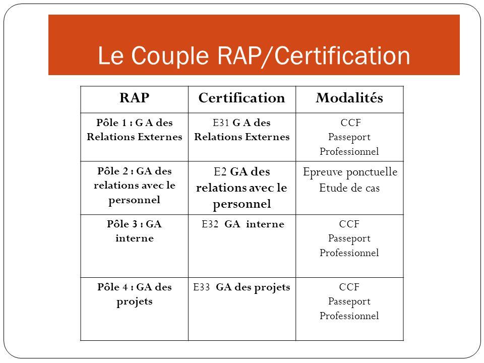 Le Couple RAP/Certification RAPCertificationModalités Pôle 1 : G A des Relations Externes E31 G A des Relations Externes CCF Passeport Professionnel Pôle 2 : GA des relations avec le personnel E2 GA des relations avec le personnel Epreuve ponctuelle Etude de cas Pôle 3 : GA interne E32 GA interneCCF Passeport Professionnel Pôle 4 : GA des projets E33 GA des projetsCCF Passeport Professionnel