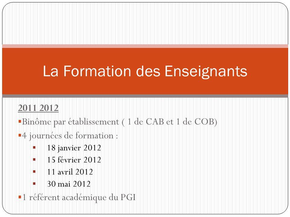 2011 2012 Binôme par établissement ( 1 de CAB et 1 de COB) 4 journées de formation : 18 janvier 2012 15 février 2012 11 avril 2012 30 mai 2012 1 référent académique du PGI La Formation des Enseignants