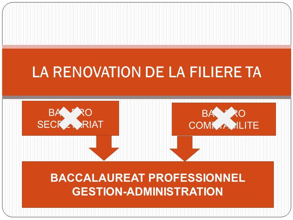 BAC PRO COMPTABILITE LA RENOVATION DE LA FILIERE TA BAC PRO SECRETARIAT BACCALAUREAT PROFESSIONNEL GESTION-ADMINISTRATION