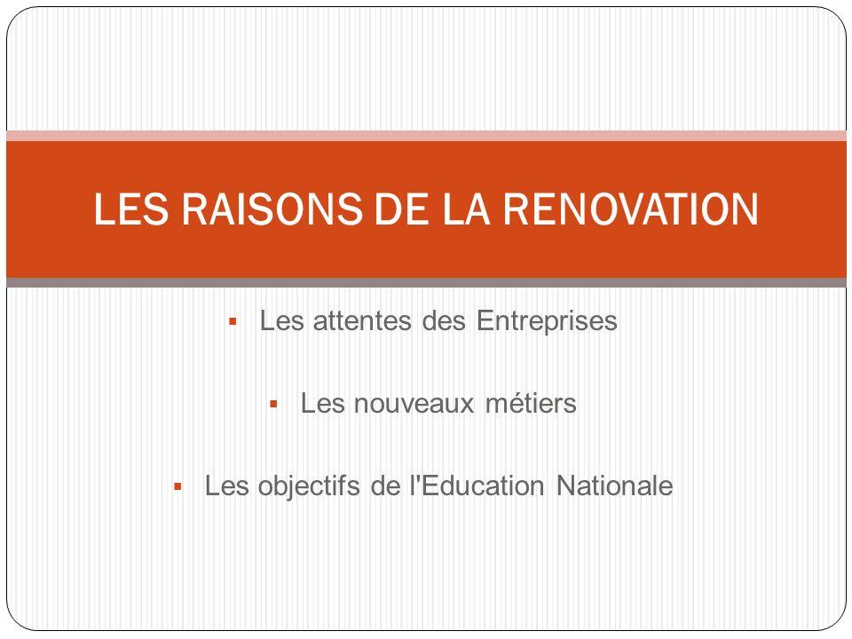 Les attentes des Entreprises Les nouveaux métiers Les objectifs de l Education Nationale LES RAISONS DE LA RENOVATION