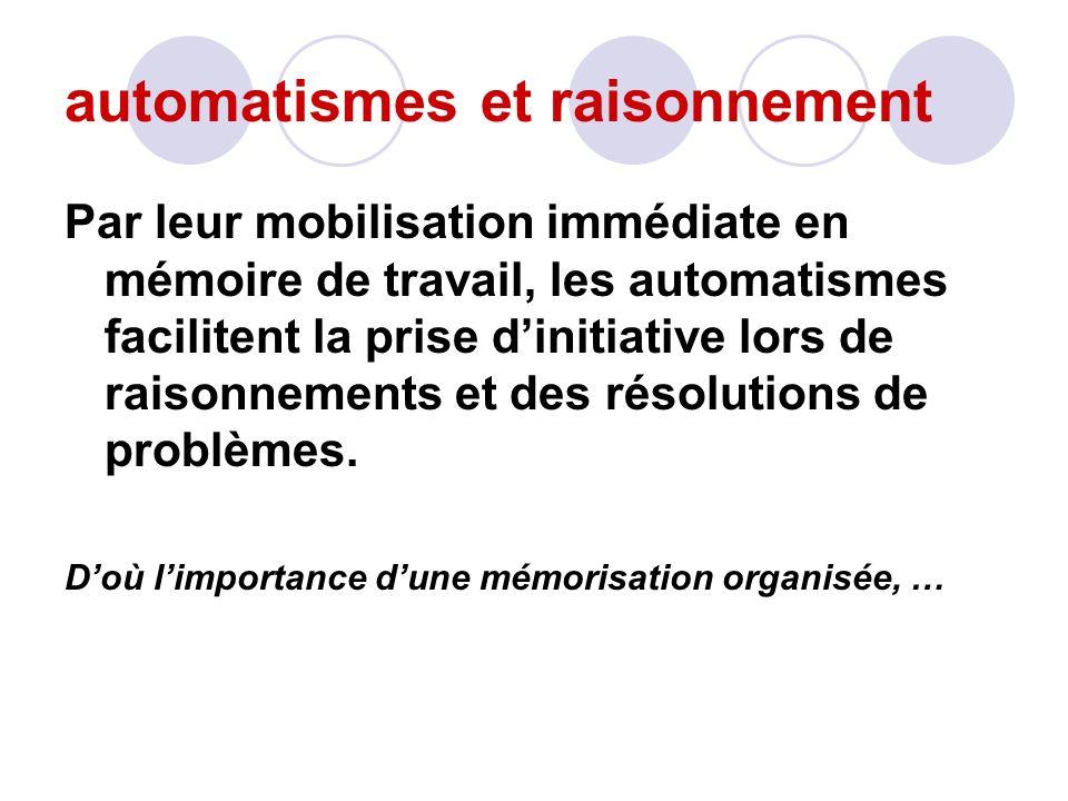 automatismes et raisonnement Par leur mobilisation immédiate en mémoire de travail, les automatismes facilitent la prise dinitiative lors de raisonnements et des résolutions de problèmes.