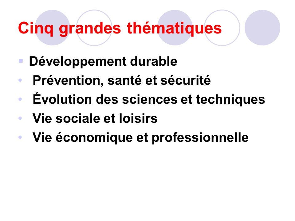 Cinq grandes thématiques Développement durable Prévention, santé et sécurité Évolution des sciences et techniques Vie sociale et loisirs Vie économique et professionnelle
