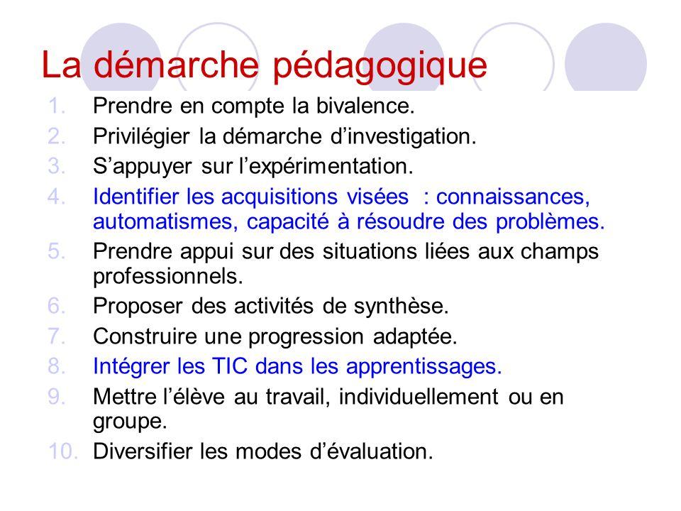 La démarche pédagogique 1.Prendre en compte la bivalence.
