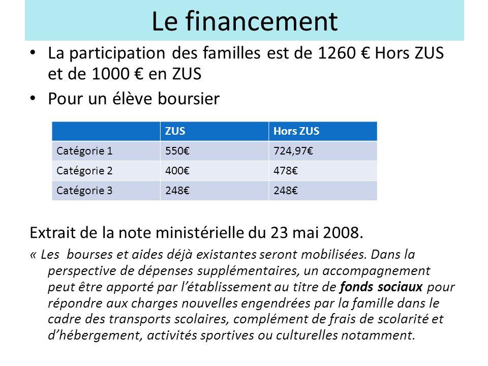 Le financement La participation des familles est de 1260 Hors ZUS et de 1000 en ZUS Pour un élève boursier Extrait de la note ministérielle du 23 mai 2008.