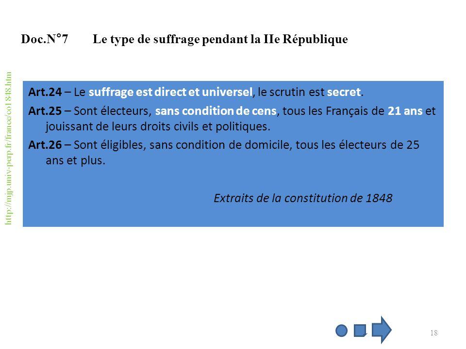 Extraits de la constitution de 1848 Art.24 – Le suffrage est direct et universel, le scrutin est secret.