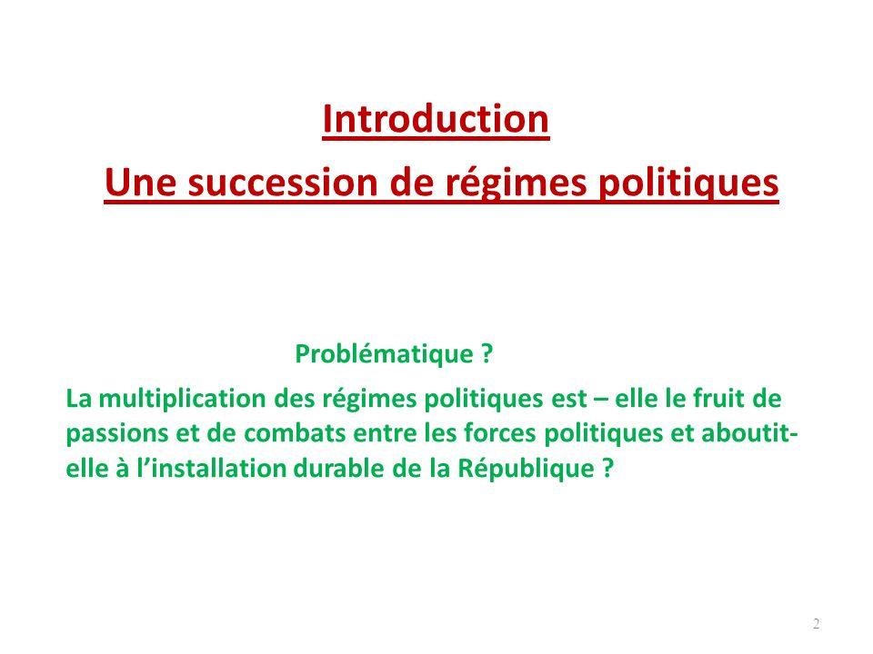 Introduction Une succession de régimes politiques Problématique .