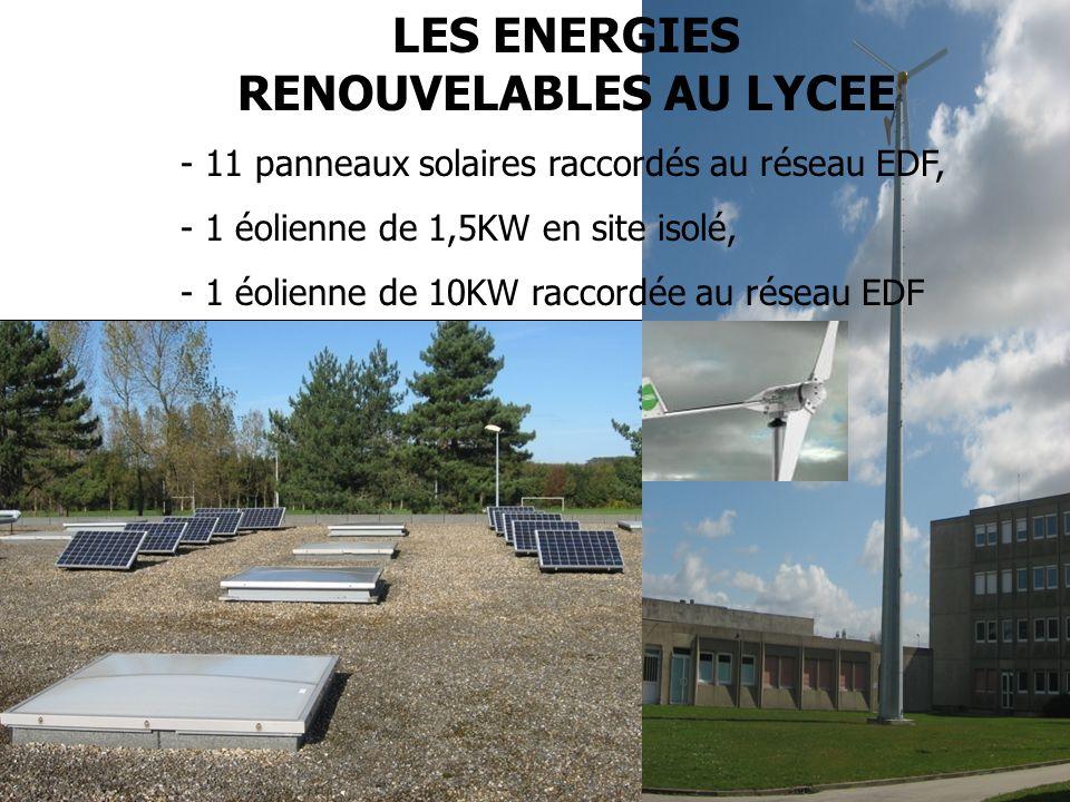 LES ENERGIES RENOUVELABLES AU LYCEE - 11 panneaux solaires raccordés au réseau EDF, - 1 éolienne de 1,5KW en site isolé, - 1 éolienne de 10KW raccordée au réseau EDF