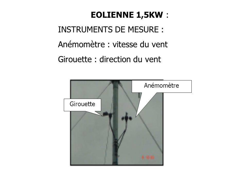 EOLIENNE 1,5KW : INSTRUMENTS DE MESURE : Anémomètre : vitesse du vent Girouette : direction du vent Anémomètre Girouette