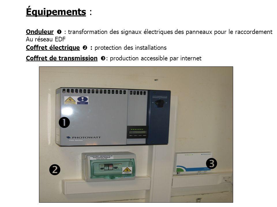Équipements : Onduleur : transformation des signaux électriques des panneaux pour le raccordement Au réseau EDF Coffret électrique : protection des installations Coffret de transmission : production accessible par internet