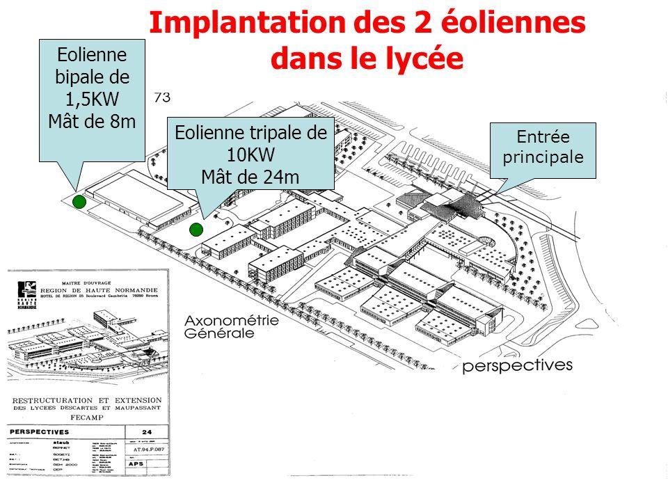 Implantation des 2 éoliennes dans le lycée Eolienne tripale de 10KW Mât de 24m Eolienne bipale de 1,5KW Mât de 8m Entrée principale