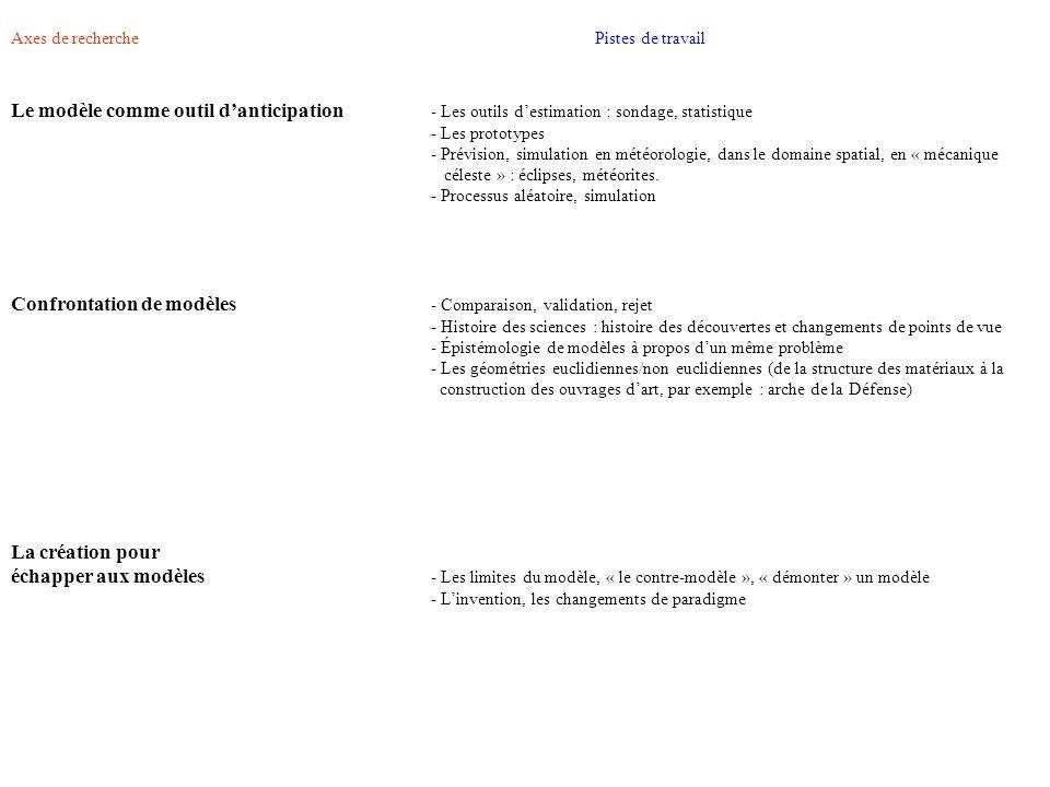 Axes de recherche Pistes de travail Le modèle comme outil danticipation - Les outils destimation : sondage, statistique - Les prototypes - Prévision,