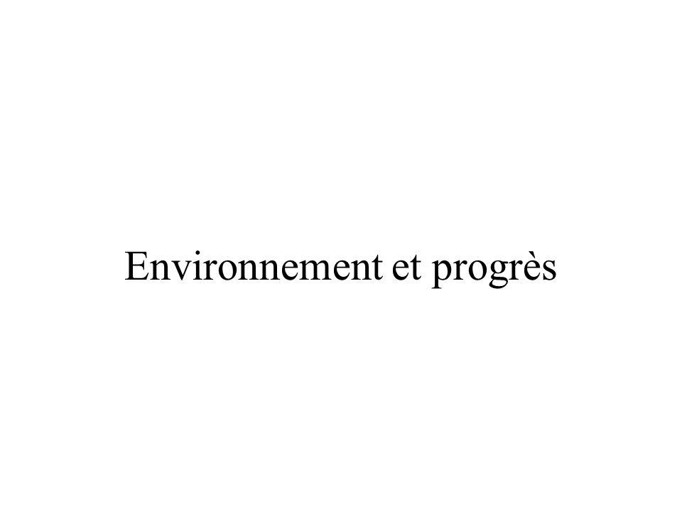 Axes de recherche Pistes de travail Notion denvironnement, notion de progrès - Lémergence de lidée denvironnement.
