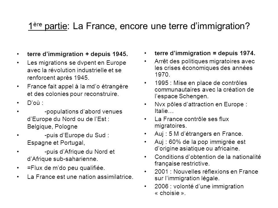 1 ère partie: La France, encore une terre dimmigration? terre dimmigration + depuis 1945. Les migrations se dvpent en Europe avec la révolution indust