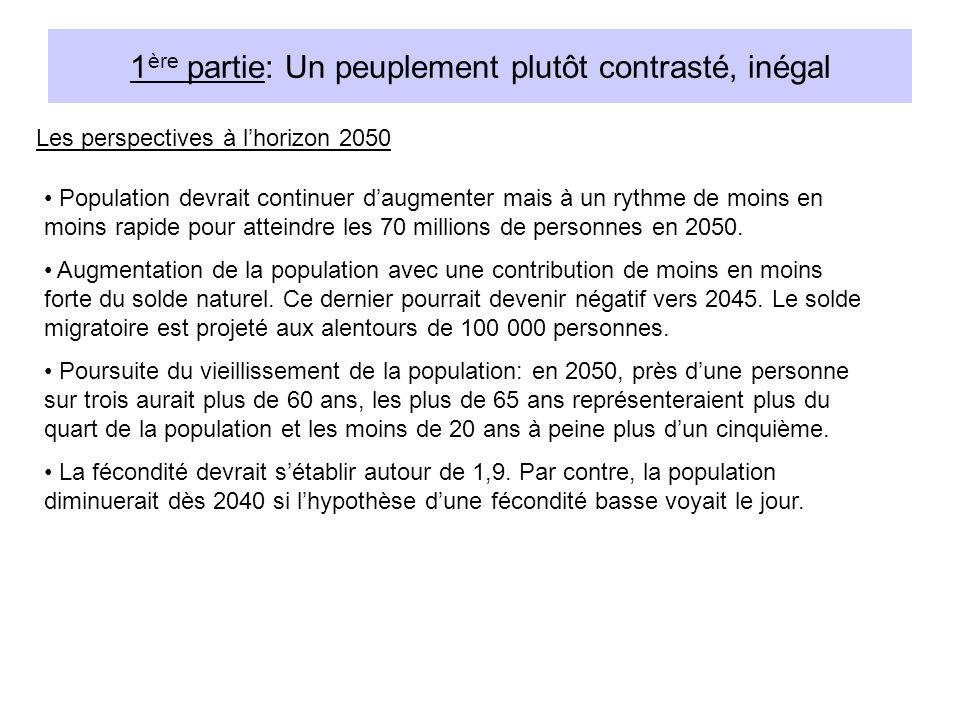 1 ère partie: Un peuplement plutôt contrasté, inégal Les perspectives à lhorizon 2050 Population devrait continuer daugmenter mais à un rythme de moins en moins rapide pour atteindre les 70 millions de personnes en 2050.