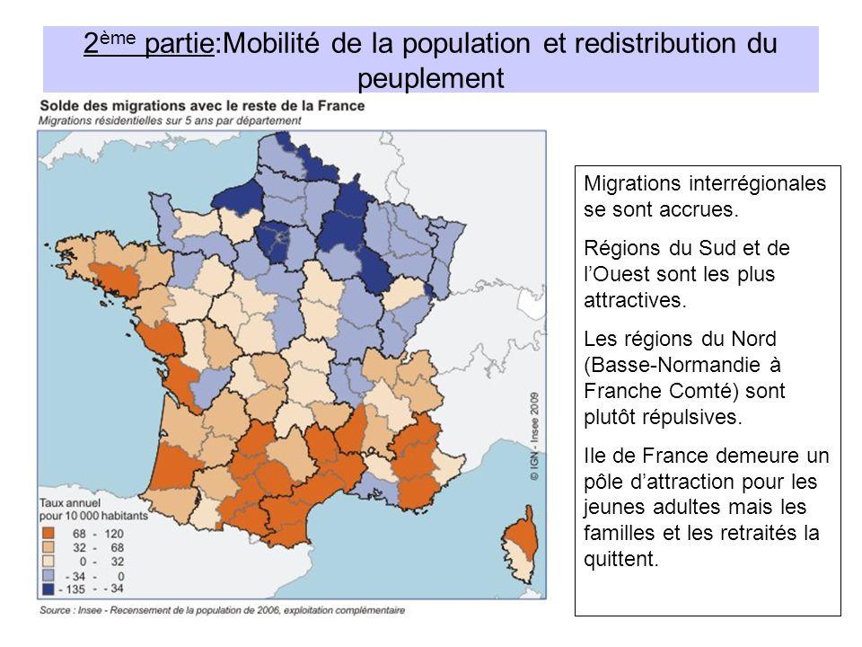 2 ème partie:Mobilité de la population et redistribution du peuplement Migrations interrégionales se sont accrues. Régions du Sud et de lOuest sont le