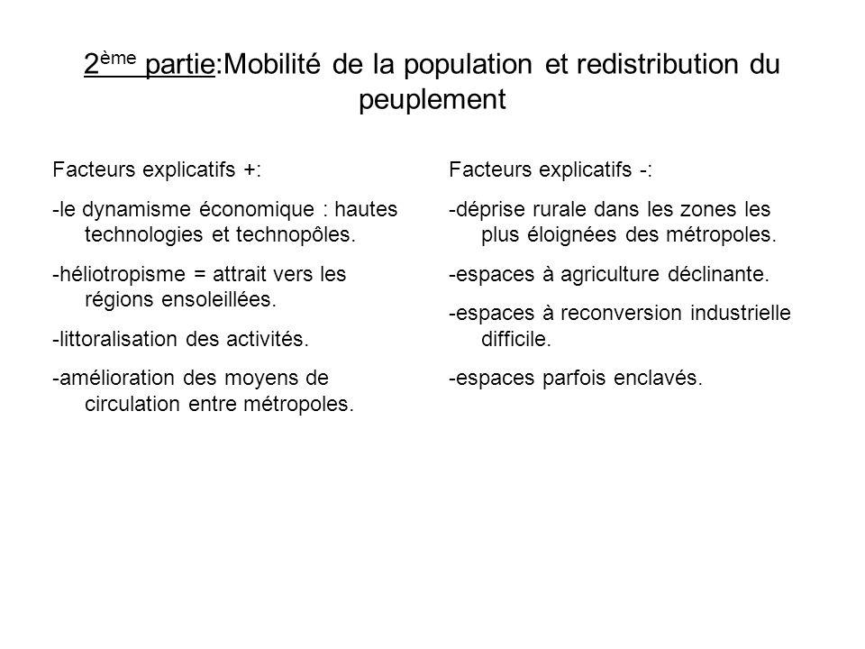 2 ème partie:Mobilité de la population et redistribution du peuplement Facteurs explicatifs +: -le dynamisme économique : hautes technologies et technopôles.