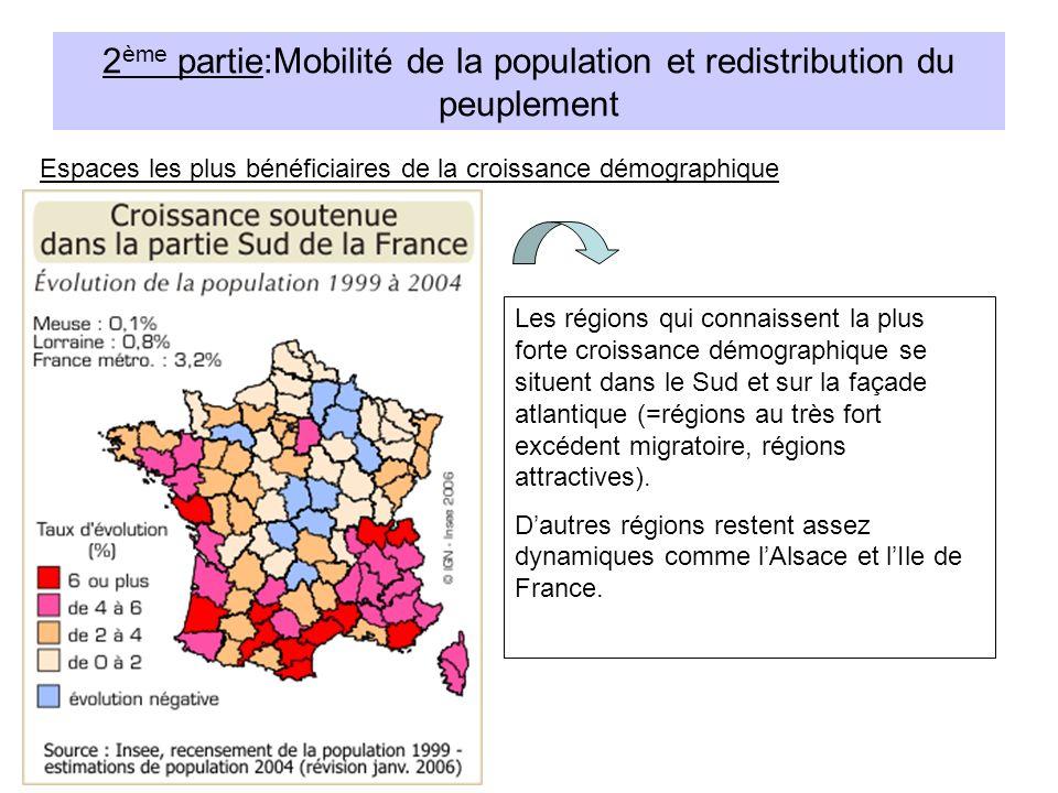 2 ème partie:Mobilité de la population et redistribution du peuplement Espaces les plus bénéficiaires de la croissance démographique Les régions qui c