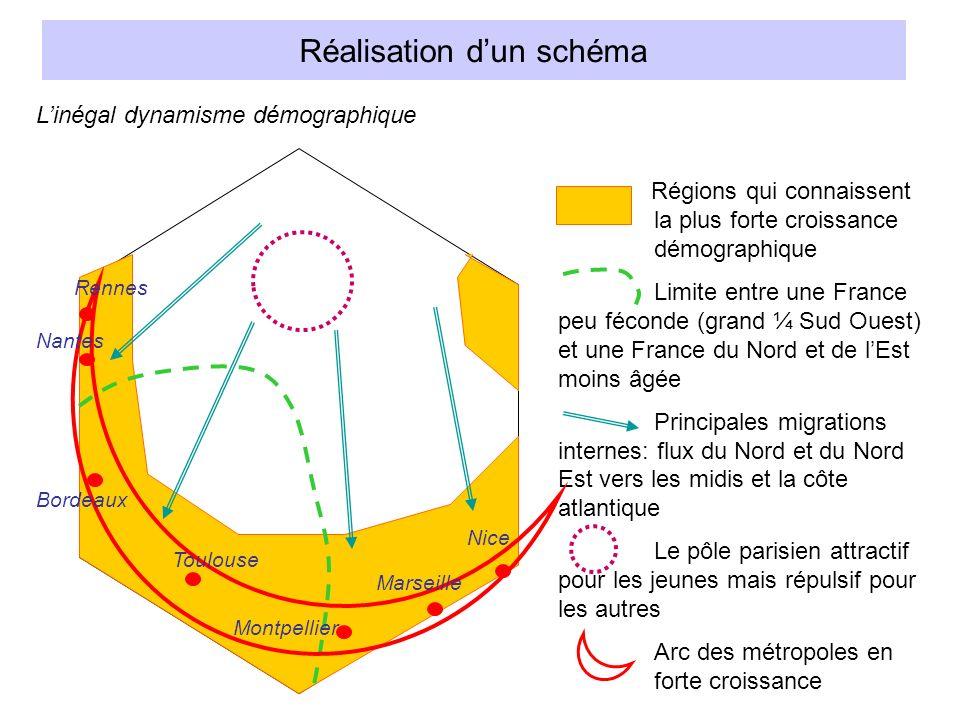 Réalisation dun schéma Linégal dynamisme démographique Régions qui connaissent la plus forte croissance démographique Limite entre une France peu féco