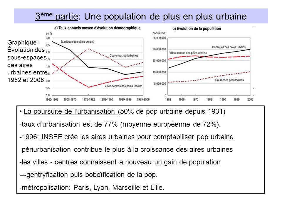 3 ème partie: Une population de plus en plus urbaine La poursuite de lurbanisation (50% de pop urbaine depuis 1931) -taux durbanisation est de 77% (moyenne européenne de 72%).