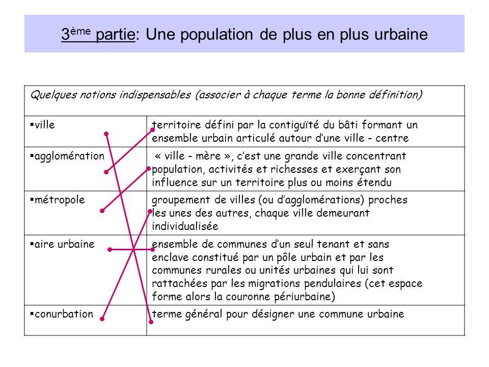 3 ème partie: Une population de plus en plus urbaine Quelques notions indispensables (associer à chaque terme la bonne définition) villeterritoire déf
