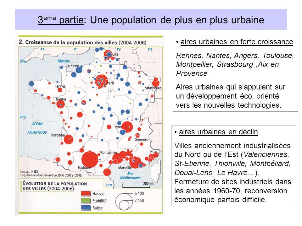 3 ème partie: Une population de plus en plus urbaine aires urbaines en forte croissance Rennes, Nantes, Angers, Toulouse, Montpellier, Strasbourg,Aix-en- Provence Aires urbaines qui sappuient sur un développement éco.