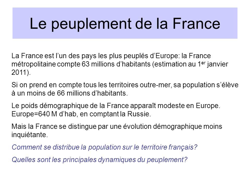 Le peuplement de la France La France est lun des pays les plus peuplés dEurope: la France métropolitaine compte 63 millions dhabitants (estimation au