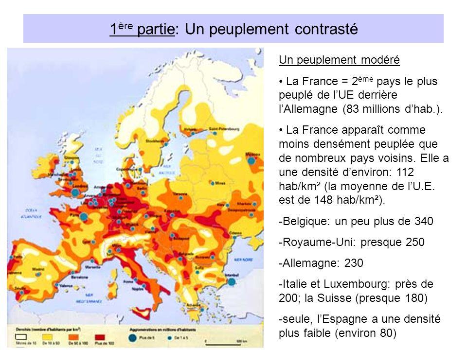 1 ère partie: Un peuplement contrasté Un peuplement modéré La France = 2 ème pays le plus peuplé de lUE derrière lAllemagne (83 millions dhab.). La Fr